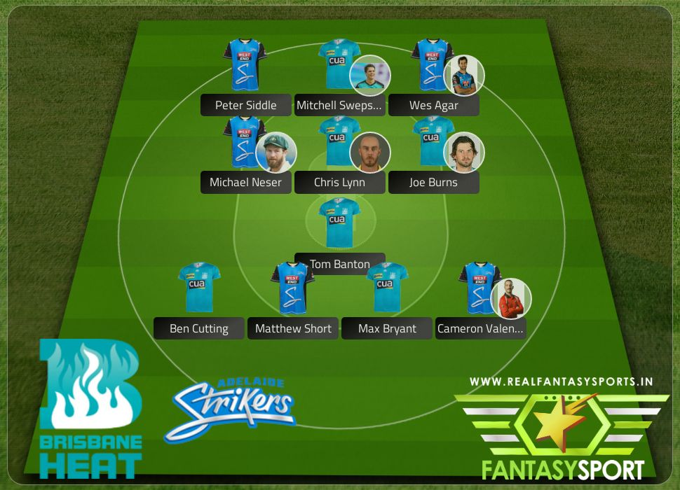 Brisbane Heat vs Adelaide Strikers Real Fantasy Sports recommendation 14th January 2020