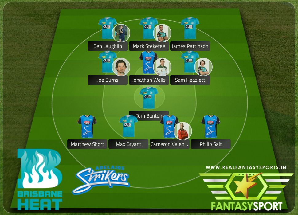 Brisbane Heat vs Adelaide Strikers Real Fantasy Sports recommendation 2020