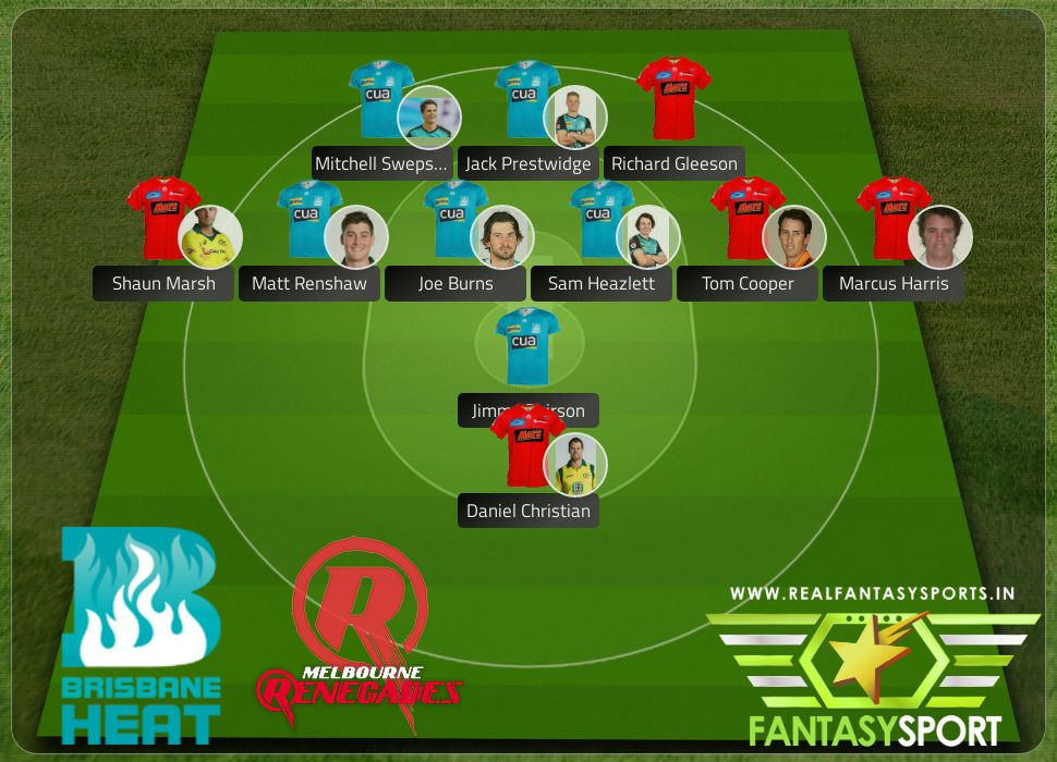 Brisbane Heat vs Melbourne Renegades Dream11 team 2020