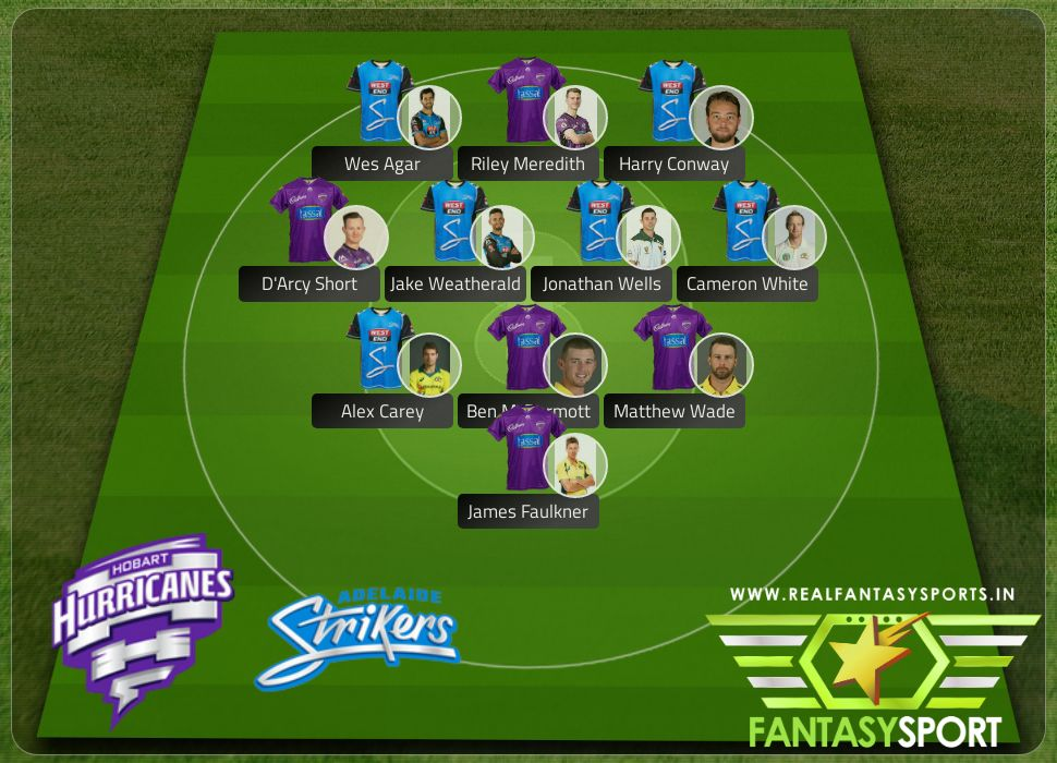 Hobart Hurricanes vs Adelaide Strikers include Dream eleven team Harry Conway