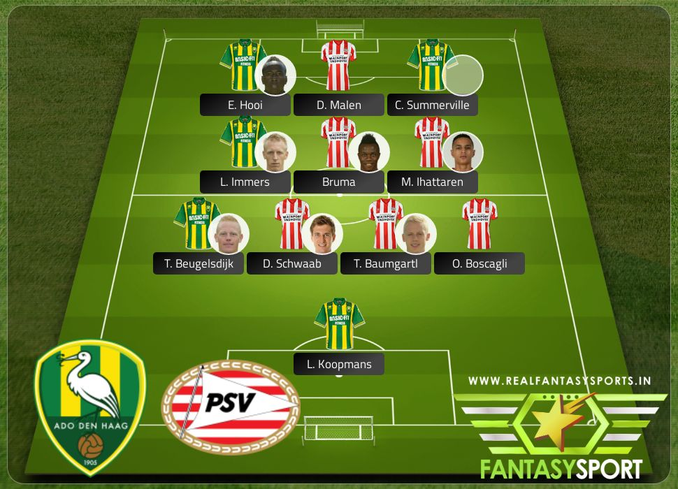 ADO Den Haag PSV Dream11 team selection 15th February 2020