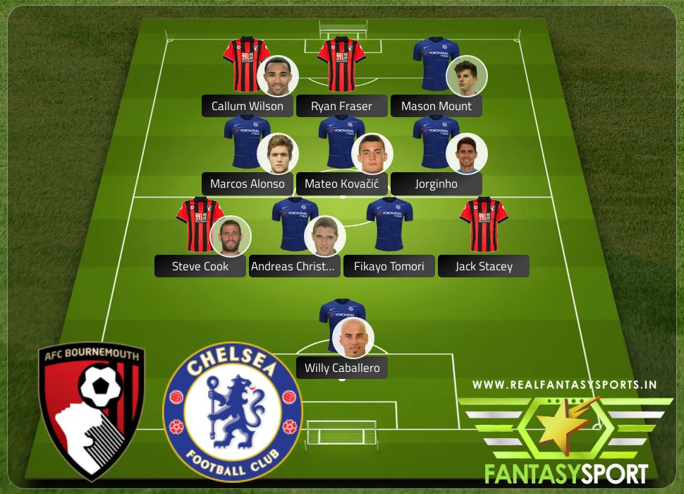 AFC Bournemouth vs Chelsea Saturday 29th February at 15:00