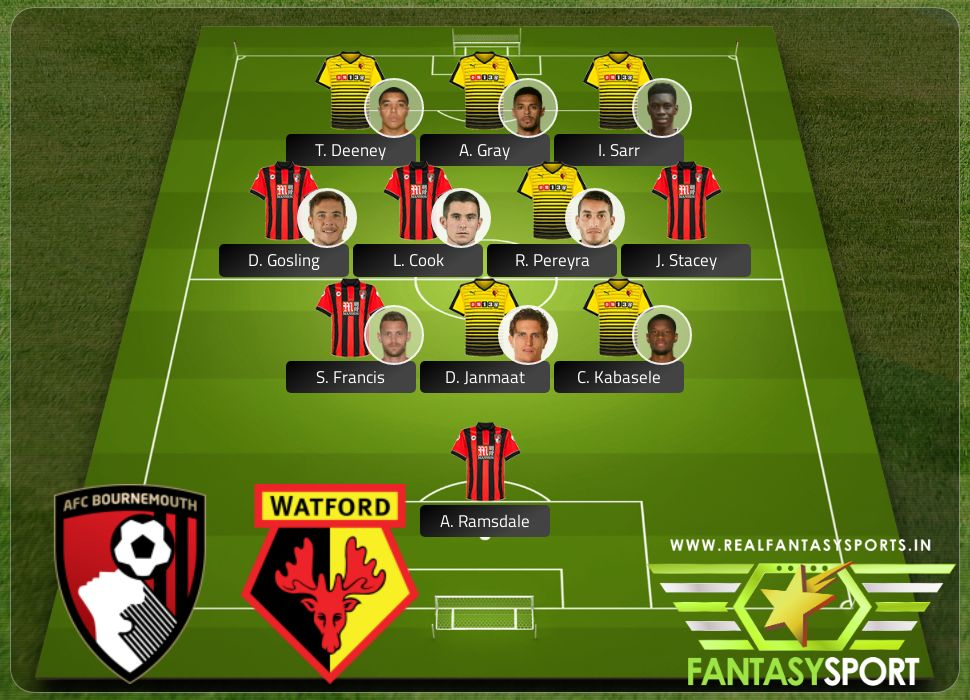 AFC Bournemouth vs Watford with Real Fantasy Sports recommendation T. Deeney