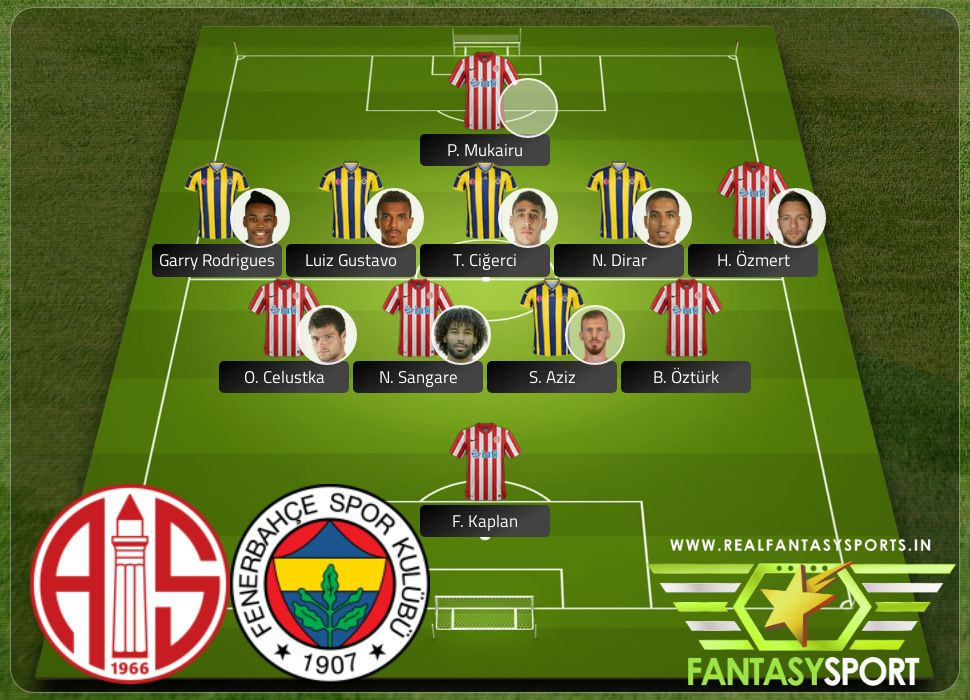 Antalyaspor Fenerbahçe Dream11 team selection 29th February 2020