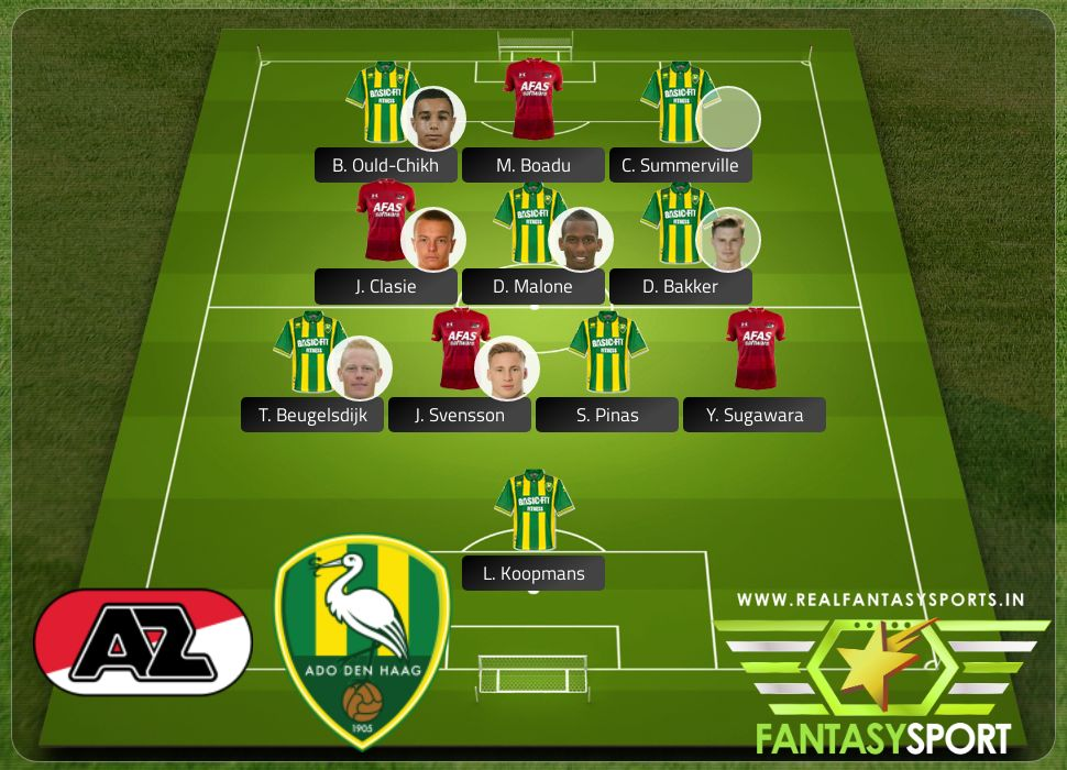 Az Alkmaar Vs Ado Den Haag Football Prediction 7th March 2020 Real Fantasy Sports India