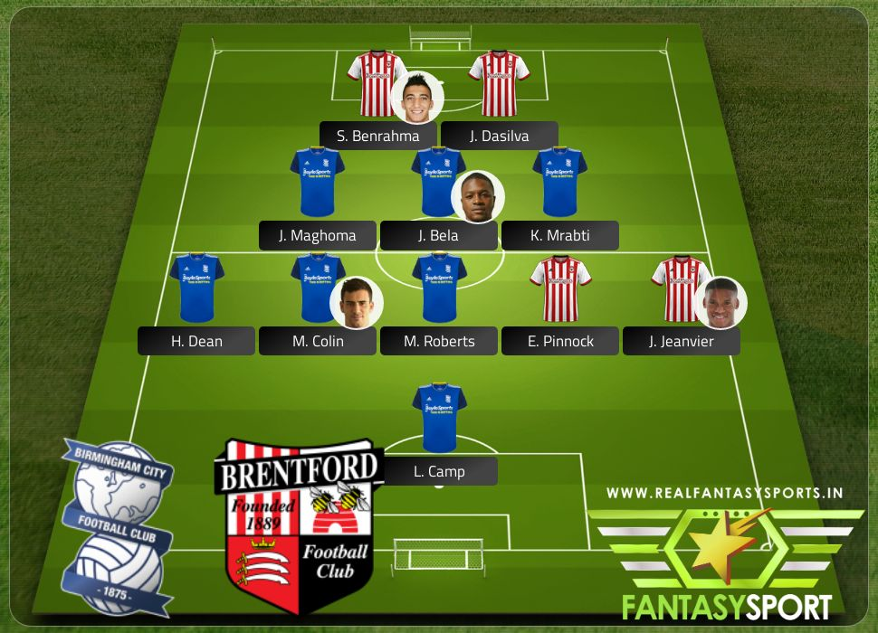 Birmingham City Brentford Draft Kings prediction 15th February 2020