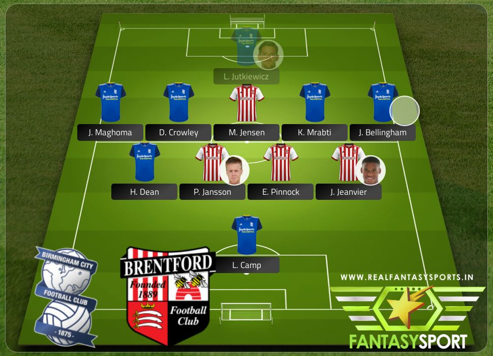 Birmingham City Brentford Draftkings prediction 15th February 2020