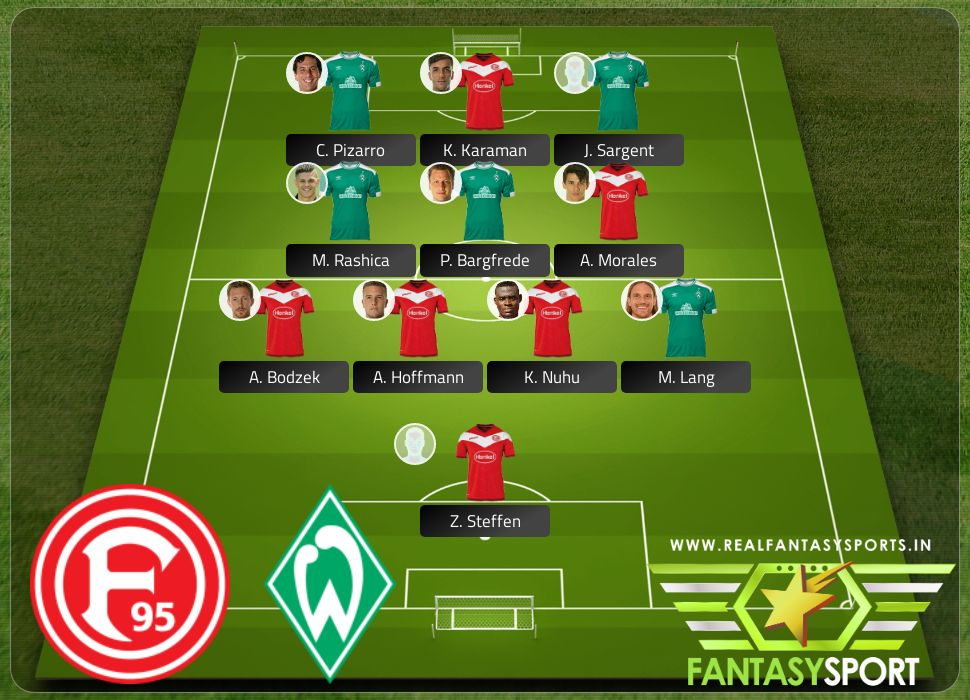 DU SVW Real Fantasy Sports recommendation 18th January 2020