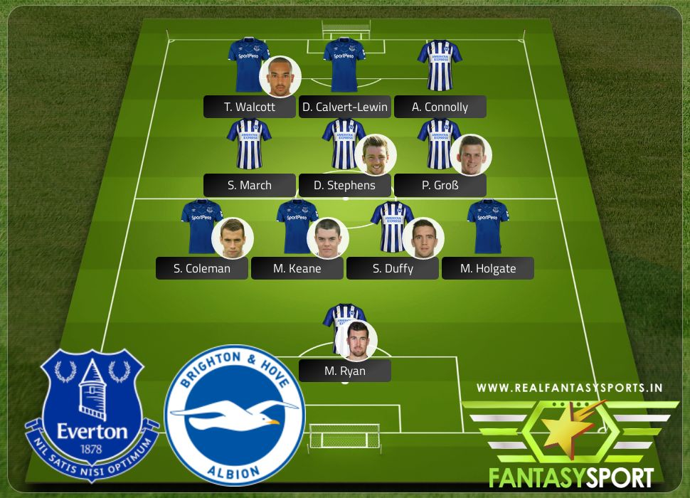 Everton Vs Brighton Hove Albion Dream11 Selection 11th January 2020 Real Fantasy Sports India