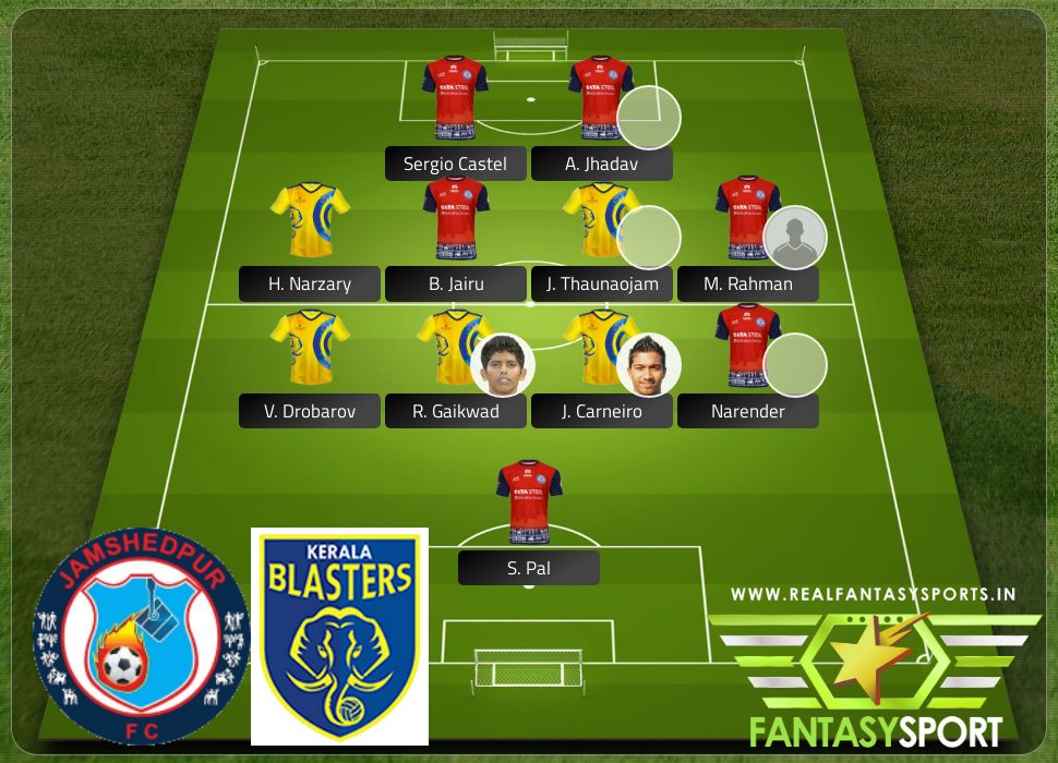 Jamshedpur vs Kerala Blasters Sunday 19th January at 14:00