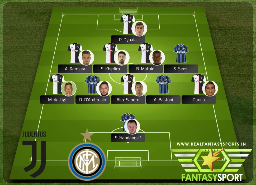 Juventus vs Inter Shared dream11 team selection 8th March 2020