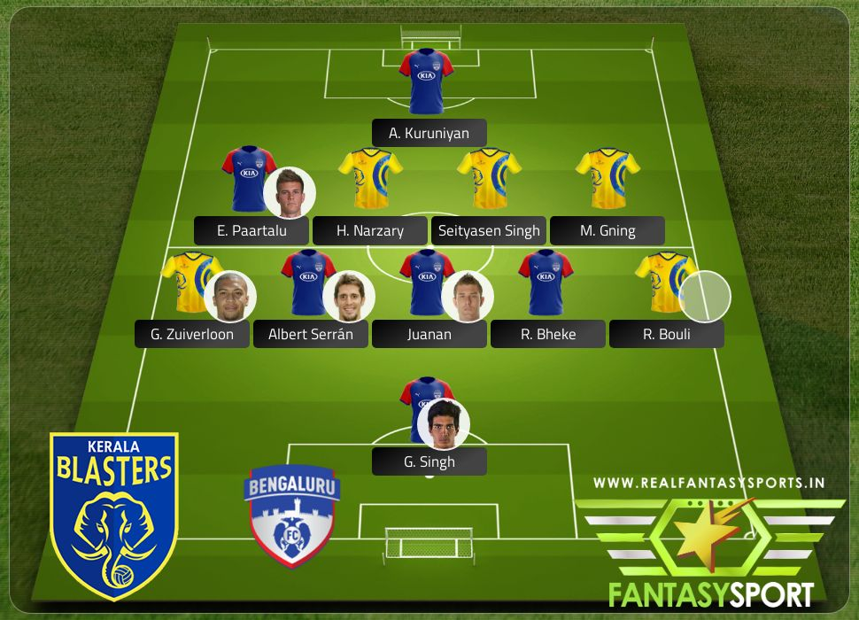 Kerala Blasters Bengaluru Shared dream11 team selection 15th February 2020