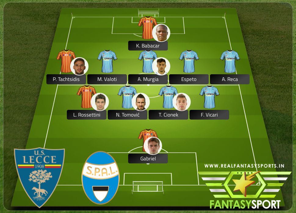 Lecce vs SPAL include Dream team originally selected by InganamBKM K. Babacar