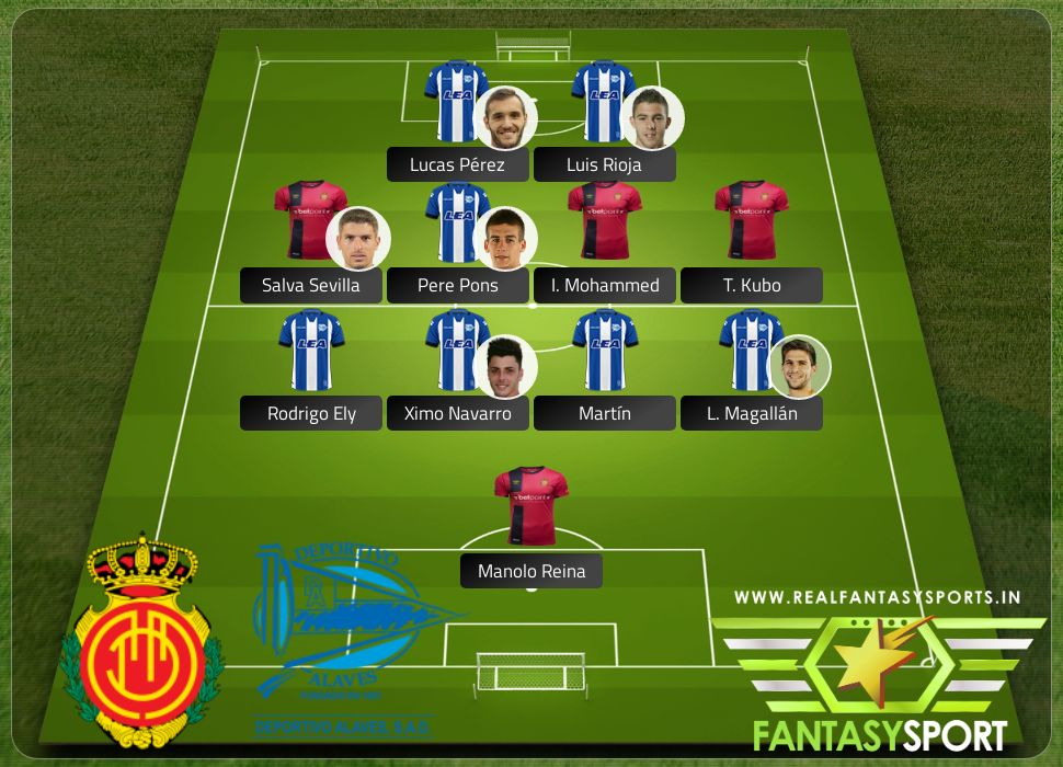 Mallorca vs Deportivo Alavés Shared team pick 2020
