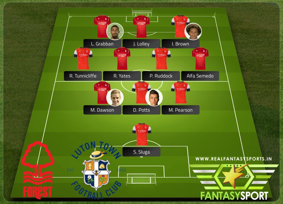 Nottingham Forest vs Luton Town Dream team originally selected by Jeet04H 2020