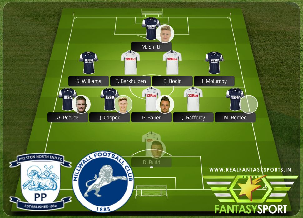 Preston North End vs Millwall Dream team originally selected by SambhddhaIR5 15th February 2020
