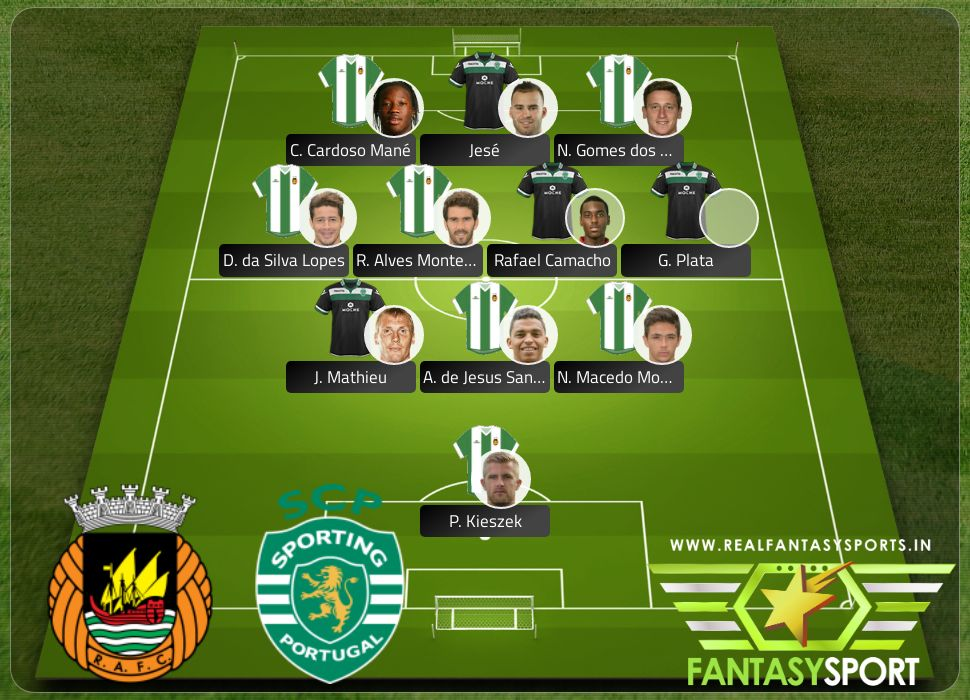 Rio Ave vs Sporting CP with Real Fantasy Sports recommendation R. Alves Monteiro