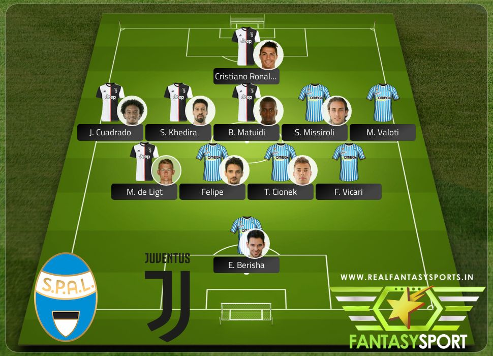 Spal Vs Juventus Dream Team Prediction 22nd February 2020 Real Fantasy Sports India