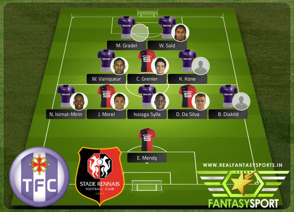 Toulouse vs Rennes Dream11 team 29th February 2020