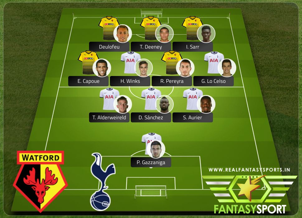 Watford Tottenham Hotspur Shared team pick 18th January 2020