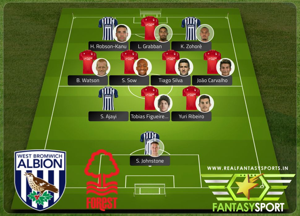 West Bromwich Albion Nottingham Forest Dream11 football prediction 15th February 2020