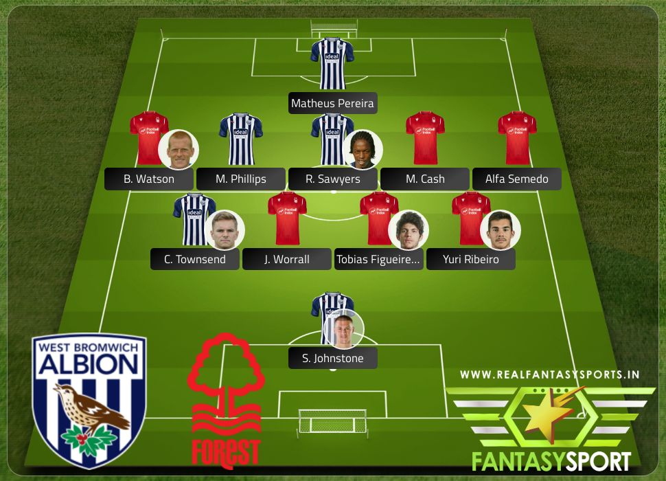 West Bromwich Albion vs Nottingham Forest Shared dream11 team selection 15th February 2020